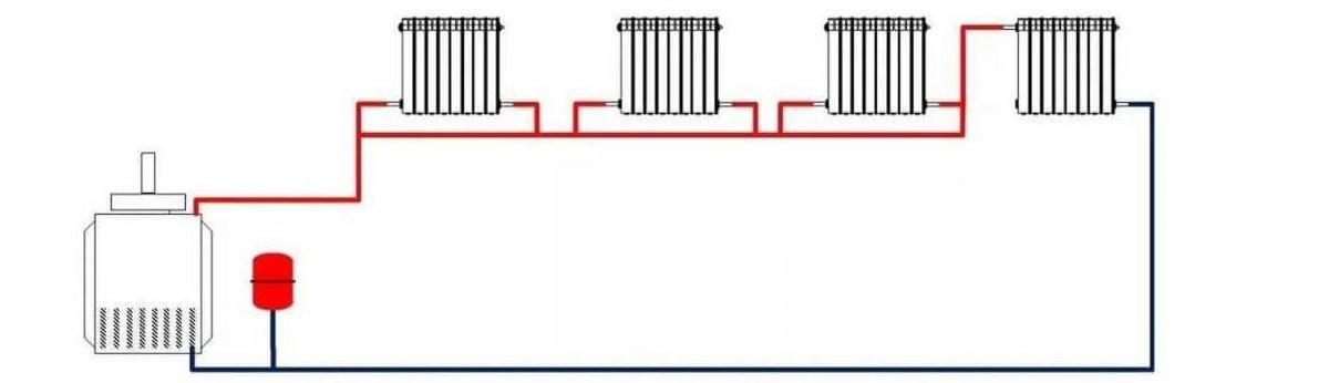 закрытая однотрубная схема отопления